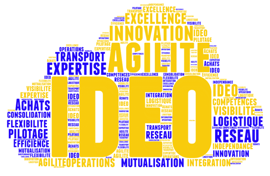 Ideo id logistics for What is ideo